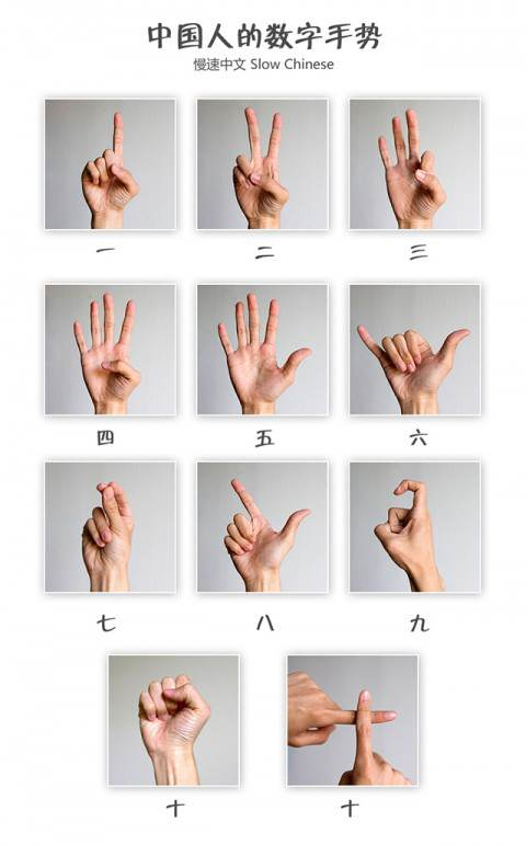 cách đếm số tiếng trung bằng tay